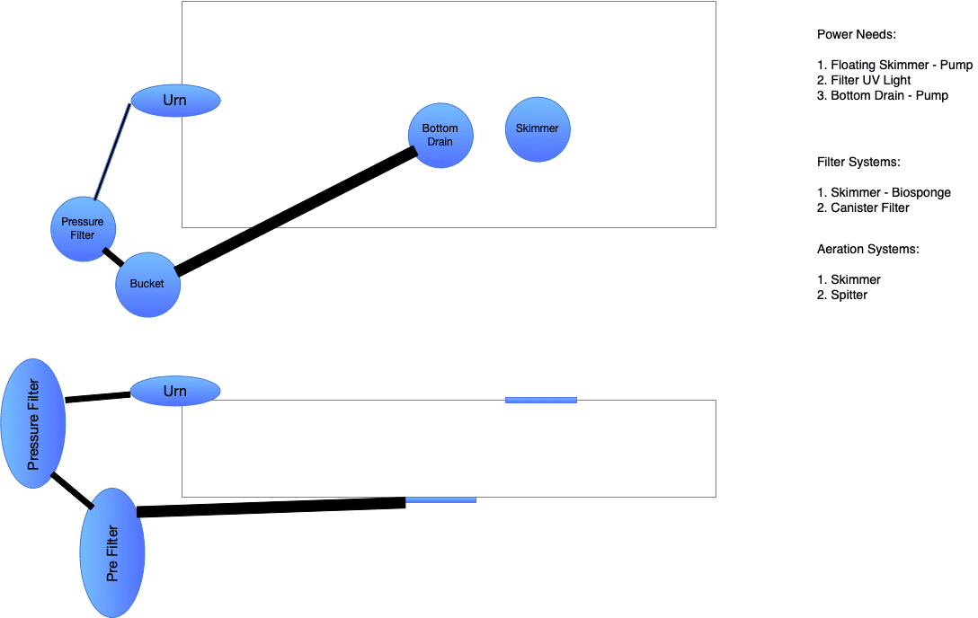 Gravity Fed.png