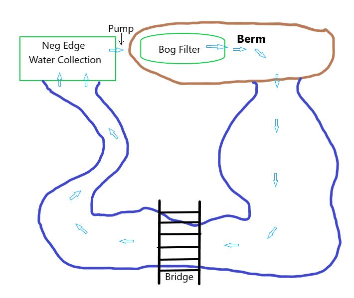 pond sketch 3.png
